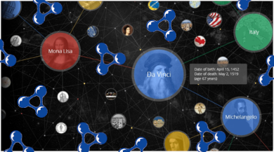 Google Knowledge Graph with RDF triples
