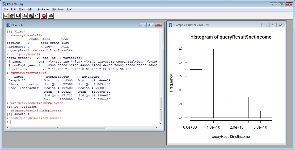histogram generated with R