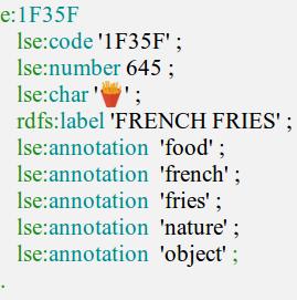 sample RDF with emoji
