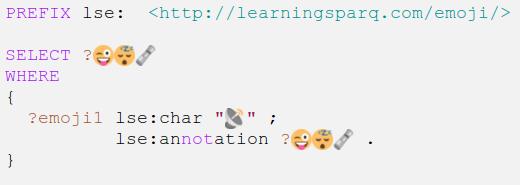 SPARQL emoji query
