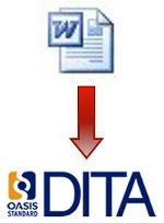 Word and DITA logos